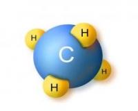 Khí metan và tiềm năng sử dụng